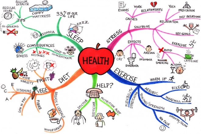 New health words to enter your vocabulary in 2015